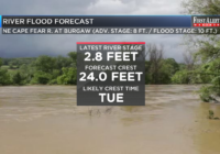 Historic river flooding expected from Florence