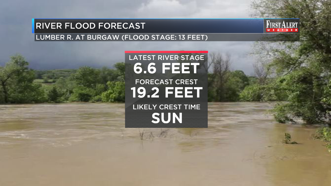 Major flooding is likely by Sunday along the Lumber River in Lumberton. (Source: WECT)