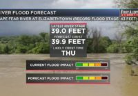 RIVER FLOODING: Florence rewriting records