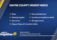 Wayne County announces donation sites for Hurricane Florence relief
