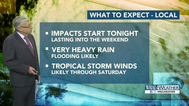 Local impact for Hurricane Florence