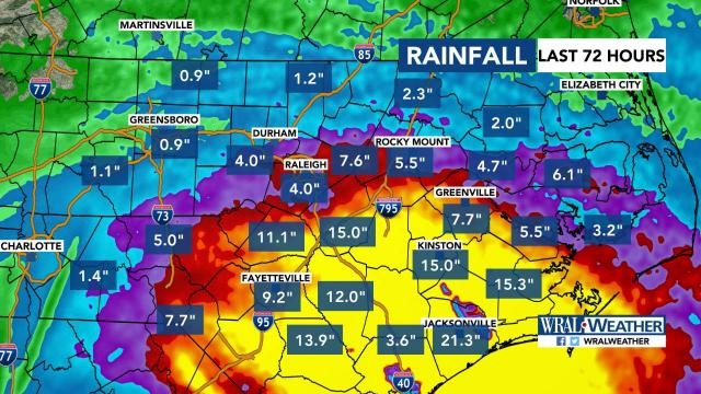 Rainfall totals from Florence on Sunday