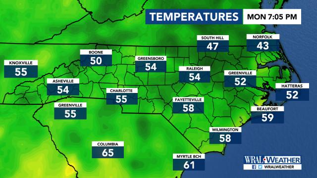Regional Temperatures