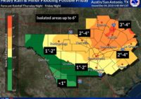 NWS: Heavy rains could cause minor flooding later this week