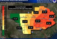Flash flood watch issued for Bexar County in anticipation of heavy rainfall