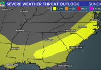 Millions under severe weather threat across the South
