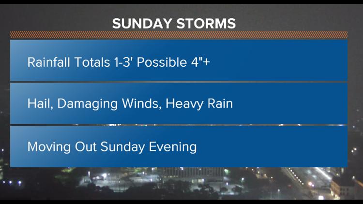 Sunday storms