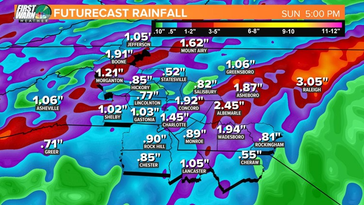 Futurecast rainfall