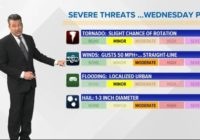 Timing for Wednesday's severe weather threat in San Antonio