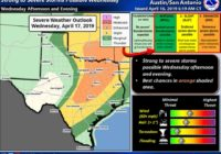 NWS: Tornadoes, 'very large' hail, 60+ mph winds possible Wednesday