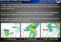 NWS: Flash flood watch in effect for portions of the I-35 corridor through Sunday