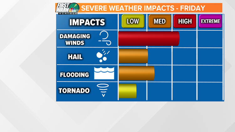 severe weather graphics friday april 18