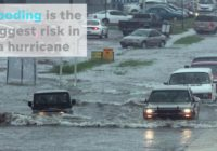 Storm surge is the greatest threat in a hurricane