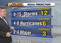 9-15 named storms expected in 2019 hurricane season, NOAA predicts