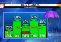 Wet week ahead, strong storms, localized flooding possible