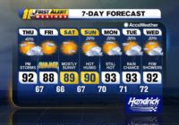 Severe Weather Late Day