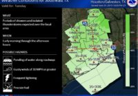 Expected scattered storms around Houston could bring flooding, small hail