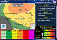 Thunderstorms capable of producing large hail, tornadoes to hit San Antonio Sunday night