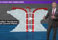 Hurricane Barry forecast: Flooding the greatest threat for Louisiana
