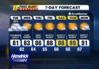 Flooding rain, damaging winds: Severe storms possible Tuesday