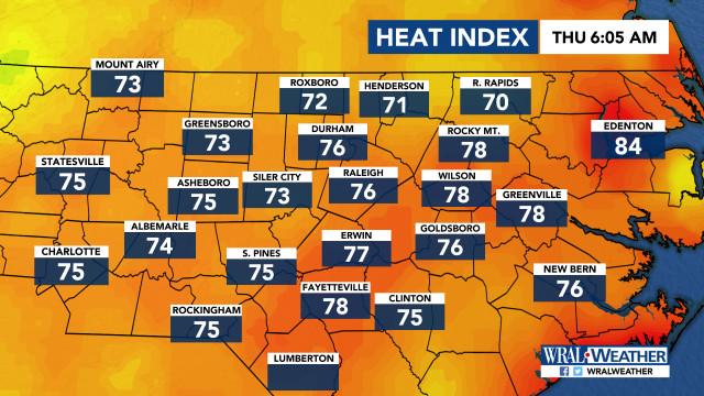 Heat Index, DMA