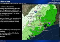 Street flooding possible as storms target Houston's weekend