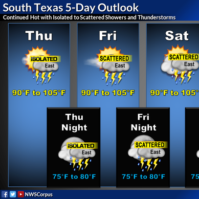 South Texas gets slight chance for rain along with hot temperatures