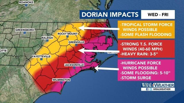 Dorian impacts