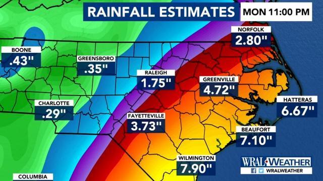 Rainfall estimates