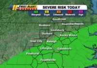 Severe weather risk for NC could bring thunderstorms, damaging winds
