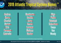 Above normal 2019 hurricane season officially over