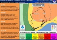 'Enhanced' chance of severe weather, thunderstorms in Houston's forecast
