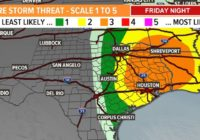 Houston Forecast: Increasing chance for severe weather later this week