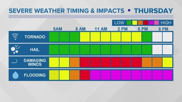 Wednesday late-night weather forecast
