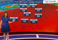 Maze: Risk for damaging winds 'minimal' through early evening