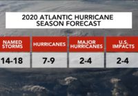 AccuWeather: 2020 Atlantic hurricane season forecast calls for 'above-normal' tropical activity