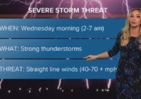 Houston Forecast: Severe weather threat tonight
