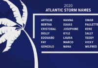 2020 Atlantic hurricane season might be busiest in 10 years