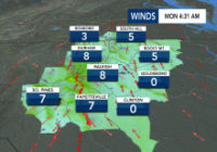 Level 1 threat for severe weather means scattered storms, gusty winds for some
