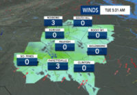 Level 1 threat for severe weather means gusty winds, storms again today