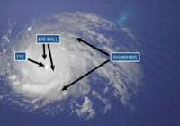 WEATHER MINDS CLASSROOM: Hurricane structure and steering