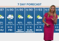 Houston Forecast: Flash flood warnings expire but scattered showers continue