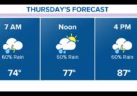 Houston Forecast: Flash flood watch through Thursday morning