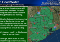 Houston Flooding Possible Tuesday Night and Wednesday Morning Says NWS