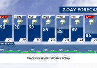 Thunderstorms, damaging winds a threat for Sunday afternoon
