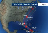 National Hurricane Center reports Isaias now Category 1 hurricane, could brush N.C. coast