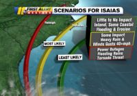 Hurricane Isaias' track remains uncertain, but here's when the picture will become more clear