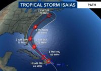 Chances increasing Tropical Storm Isaias could become hurricane, brush N.C. coast