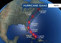 Hurricane Isaias track shifts west, could hit Florida as Cat. 1 storm Saturday