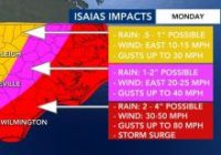 Images: When, where Hurricane Isaias is expected to impact NC